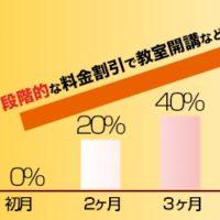 JR中央線 総武線 お茶の水レンタルスタジオ キャンペーン