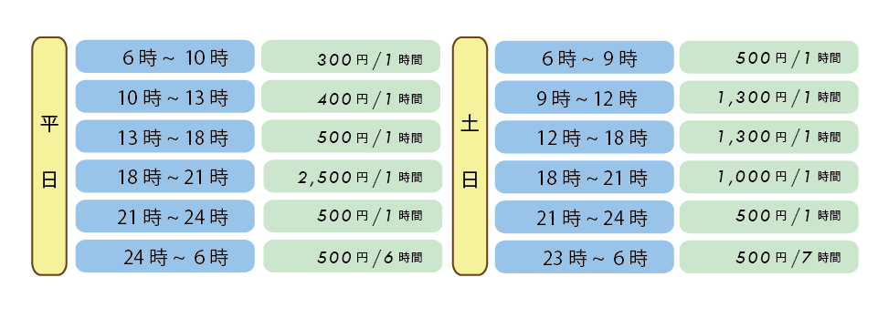 御茶ノ水レンタルスタジオの料金表